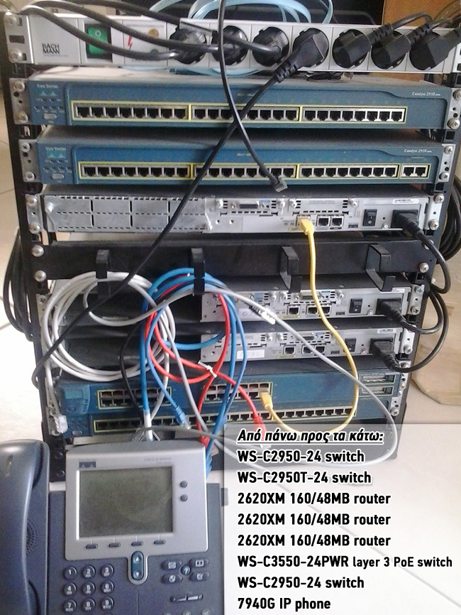 cisco lab