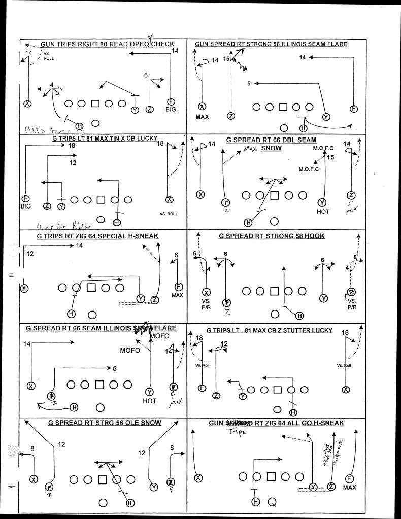 American Football playbook page